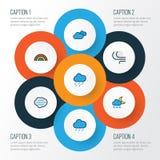 För översiktssymboler för luft färgrik uppsättning Samling av regnbåge, frysning, mulet väder och andra beståndsdelar Inkluderar  stock illustrationer
