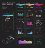 För Admin-instrumentbräda UI för plan design svars- mobil app Royaltyfria Foton