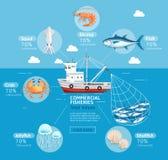 För affärsplan för kommersiellt fiske infographics Fiskebåt, royaltyfri illustrationer