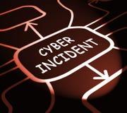 För dataattack för Cyber infallande illustration för varning 3d Royaltyfri Fotografi