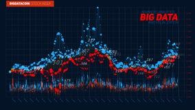 För datagraf för vektor abstrakt finansiell stor visualization vektor illustrationer