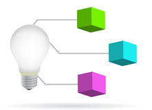 För diagramillustration för Lightbulb 3d design Arkivfoton