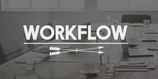 För effektivitetsplanläggning för Workflow effektivt begrepp för process royaltyfri bild