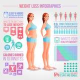 För efter illustration för viktförlust Kondition och bantar vektorinfographics Arkivfoton