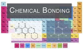 För experimentforskning för kemisk bindning tabell för vetenskap av beståndsdelar C royaltyfri illustrationer