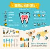För hälsovårdInfographic för tand- medicin kort baner vektor vektor illustrationer