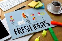 För idédesign för NYA IDÉER strategi för funderare för innovation saklig, Arkivbilder