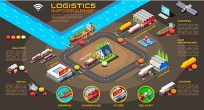 För Infographic för logistik för exporthandel vektor baner stock illustrationer