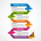 För Infographics för alternativ för utbildningsbokmoment mall design Royaltyfri Bild