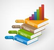 För Infographics för alternativ för utbildningsbokmoment mall design Arkivfoton
