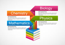 För Infographics för alternativ för utbildningsbokmoment mall design Royaltyfria Foton