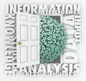 För informationsåtervinnande om data forskning numrerar diagram dörr royaltyfri illustrationer