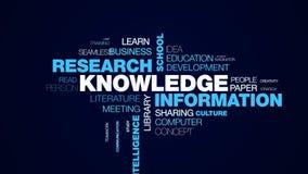 För informationsforskning om kunskap som akademiker för vetenskap för skolbok studerar lära animerade ordmolnet för intelligens d stock illustrationer