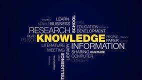 För informationsforskning om kunskap som akademiker för vetenskap för skolbok studerar lära animerade ordmolnet för intelligens d vektor illustrationer