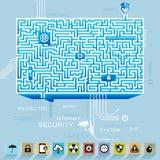 för internetframförande för begrepp 3d säkerhet Royaltyfri Illustrationer