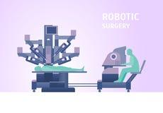 För kirurgibegrepp för tecknad film Robotic affisch för kort vektor vektor illustrationer