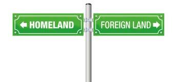 För landgata för hemland utländskt tecken vektor illustrationer