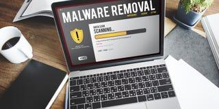 För Malware för Firewall för datafilskydd begrepp borttagning royaltyfria foton