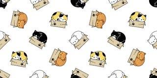 För modellvektor för katt sömlös illustration för tecknad film för bakgrund för tegelplatta för tapet för repetition för avel för vektor illustrationer
