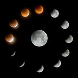 för moonserie för förmörkelse lunar total arkivfoto