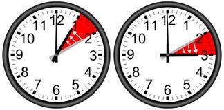 För normaltidsommar för dagsljus isolerad sparande klocka Arkivfoto