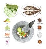 För räkadeg för 10 ingredienser kryddigt recept för sås stock illustrationer