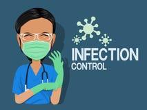 För showinfektion för medicinsk personal kontroll Fotografering för Bildbyråer
