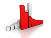 För stångdiagram för affär finansiell graf på vit bakgrund Arkivbild