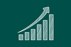 för tavlaekonomi för affär graf för finans Arkivfoton