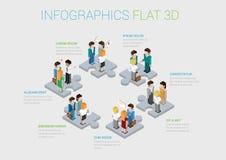 För teamworksamarbete för plan isometrisk rengöringsduk 3d infographic begrepp Royaltyfria Bilder