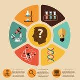 För teknologivetenskap för kemi bio infographics Royaltyfri Bild