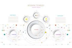 För timelineteknologi för vektor infographic mall med moment 3 Arkivbild