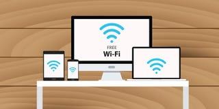 För wi-fi för fri wifi minnestavla för skrivbord för smartphone för apparat mång- plattform stock illustrationer