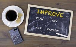 Förbättringsprocess, affärsidé Kritabräde på en trät royaltyfria foton