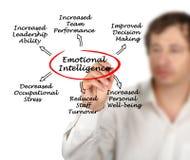 Fördelar av emotionell intelligens royaltyfri bild