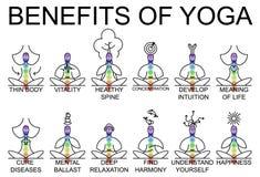 Fördelar och fördelar av yoga vektor illustrationer