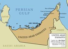 förenade arabiska emirates vektor illustrationer