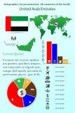 förenade arabiska emirates Infographics för presentation Alla länder av världen vektor illustrationer
