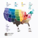 Förenta staterna kartlägger banret för begreppet för den Infographic mallfigursågen. Arkivfoto