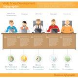 Företag för begreppsrengöringsdukutveckling med chefen och kunden för direktör för rengöringsdukkonstnär den märkes- för en tabel vektor illustrationer