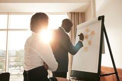Företags folk som diskuterar den nya affärsprospekten arkivbild