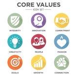 Företagskärnan värderar fasta symboler Arkivbilder