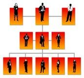 Företagsstruktur royaltyfri illustrationer