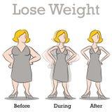 förlora viktkvinnan stock illustrationer