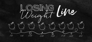 Förlorande vikttimelinekrita stock illustrationer