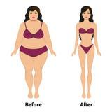 Förlust för vikt för vektorkvinna före och efter Arkivbilder