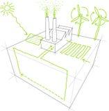 förnybar energi skissar Arkivfoton