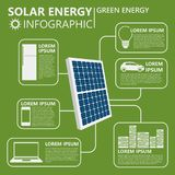 förnybar energi Sol- energi Grön energi Infographics Fotografering för Bildbyråer