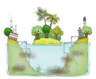 Förorenad miljöbakgrund, lycklig världssamling stock illustrationer