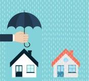 Försäkring litet hus för skydd vid handen med paraplyet Royaltyfri Bild